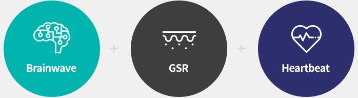 Brainwave + GSR + Heartbeat